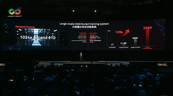 """华为,稳了!首次发布AI战略,两款芯片、全栈""""IP"""",对标NVIDIA,AI之心十分可期!"""