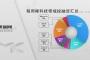 镁客网每周硬科技领域投融资汇总(10.7-10.13),苹果一连收购两家公司
