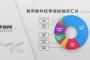 镁客网每周硬科技领域投融资汇总(10.14-10.20),国内自动驾驶领域诞生又一家独角兽企业