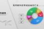 镁客网每周硬科技领域投融资汇总(10.21-10.27),AI芯片创企Syntiant获英特尔等头部企业投资