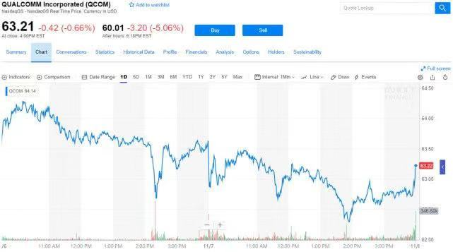 传SpaceX计划展开7.5亿美元贷款融资;LG开始为苹果生产OLED面板