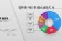 镁客网每周硬科技领域投融资汇总(11.4-11.10),英特尔在国内投资首家AI医疗企业