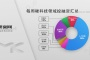 镁客网每周硬科技领域投融资汇总(11.11-11.17),微软收购今年第四家AI相关公司