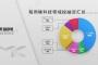 镁客网每周硬科技领域投融资汇总(11.25-12.1),传地平线机器人获得10亿美元的B轮融资