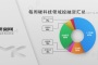 镁客网每周硬科技领域投融资汇总(12.9-12.15),智能家居融资最高纪录被刷新