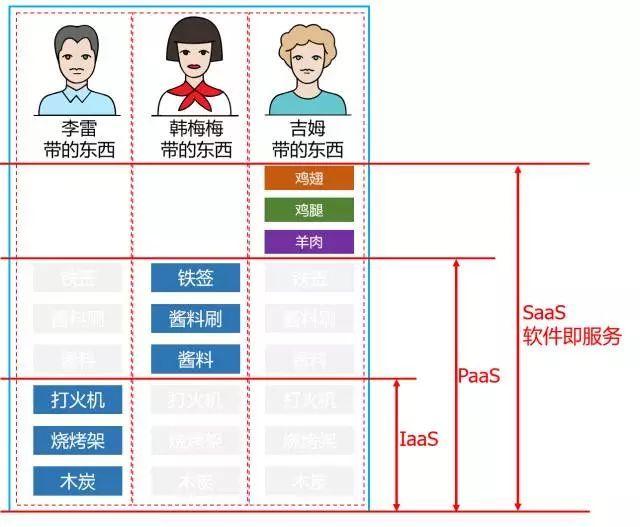 鹏云网络陈靓:做完全自主可控的分布式存储,等待私有云存储市场爆发