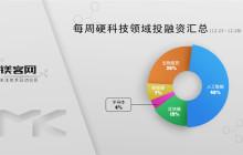镁客网每周硬科技领域投融资汇总(12.23-12.28),Velodyne获得尼康战略投资