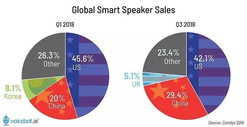 2019科技趋势汇总:中国将成全球创新中心?