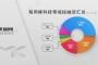 """镁客网每周硬科技领域投融资汇总(2.2-2.10),自动驾驶""""明星创企""""Aurora获得新融资"""