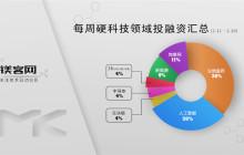 """镁客网每周硬科技领域投融资汇总(2.11-2.16),自动驾驶""""双喜临门"""""""