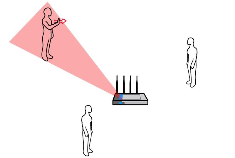 苗米科技鲁超:基于WiFi的姿态识别,打破视频识别盲区