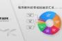 镁客网每周硬科技领域投融资汇总(3.17-3.23),AR与医疗物联网受资本青睐
