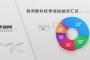 镁客网每周硬科技领域投融资汇总(3.31-4.4),英特尔拿出1亿美元投资14家公司