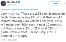 任正非称对苹果等对手出售5G芯片持开放态度;马斯克称未来12个月内将生产超过50万辆车