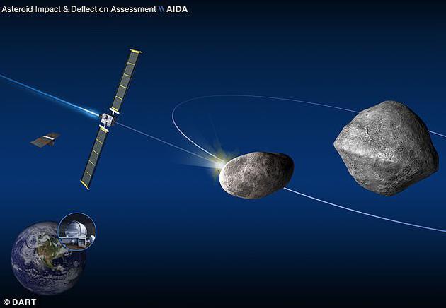 苹果高通大战开庭;NASA为撞小行星任务选定承办方