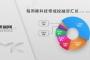 镁客网每周硬科技领域投融资汇总(4.14-4.20),IPO在即的Uber再获10亿美元融资